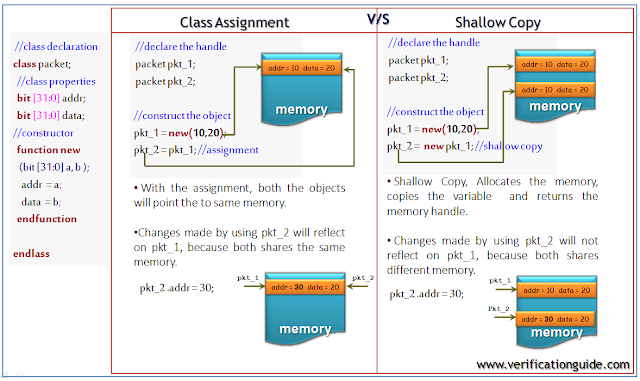 assignment_vs_shallow_copy