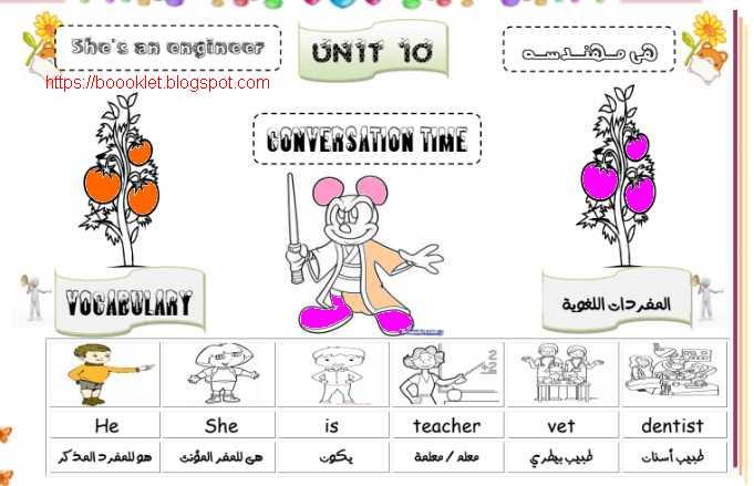 مذكرة  اللغة الانجليزية منهج connect للصف الاول الابتدائى الترم الثانى 2020 مستر صلاح عبد السلام