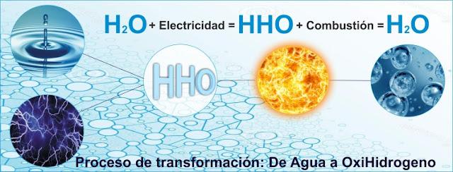Tecnología orto-oxihidrógeno para limpiar su motor