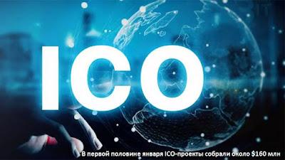 В первой половине января ICO-проекты собрали около $160 млн