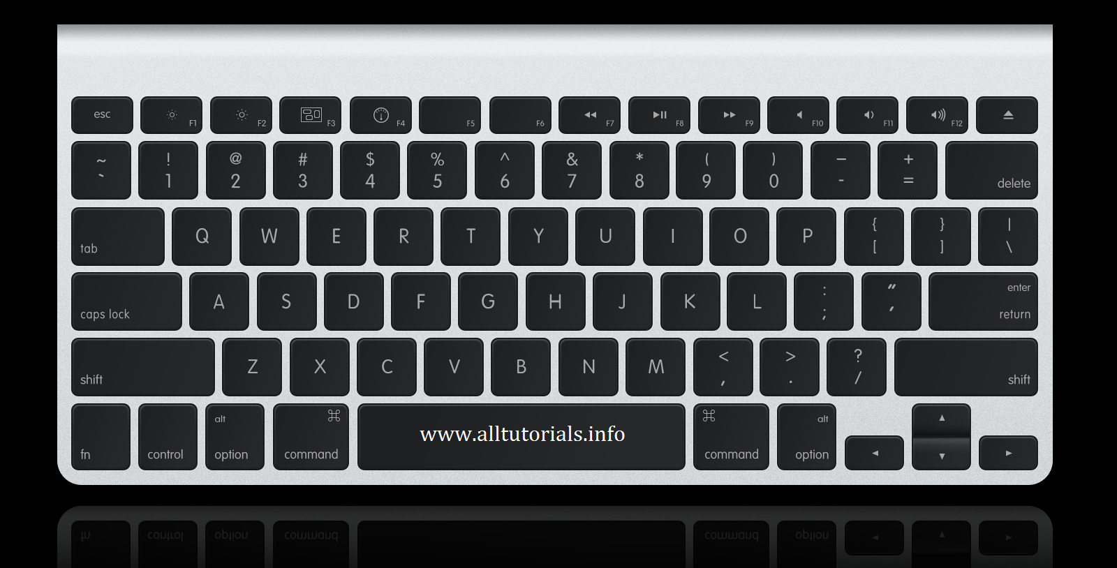 Shortcut Keyboard Mac OS