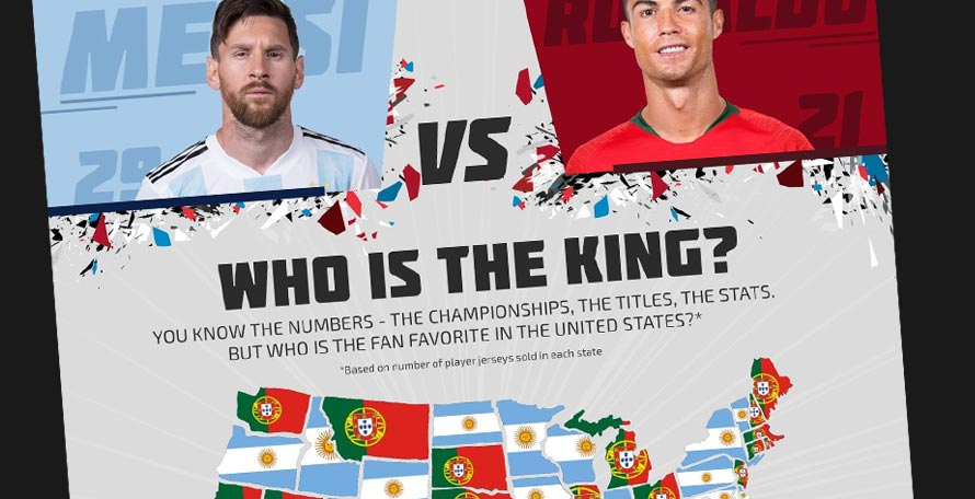 new styles 18500 51c58 Revealed: Messi vs Ronaldo US States Jersey Sales - Footy ...