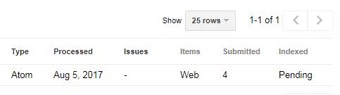Google Seach Engine Me Apna Blog Kaise Index Kare