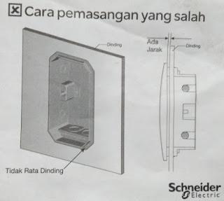 Cara pemasangan Box MCB yang salah