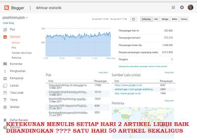 Kenapa Blog Niche Gado-Gado Bisa Mendatangkan Banyak Visitor, Seperti Blog Mastimon ?