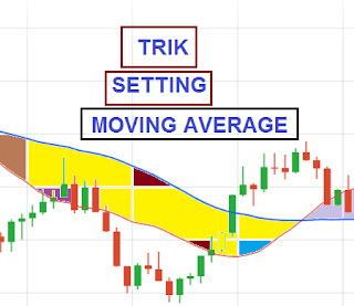 trik belajar trading forex dan binary bagi pemula jamin profit