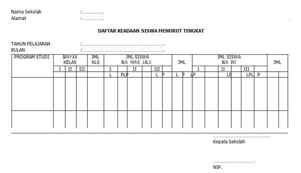 daftar keadaan siswa menurut kelas atau tingkatan (untuk SMA sederjat, per-bulan)