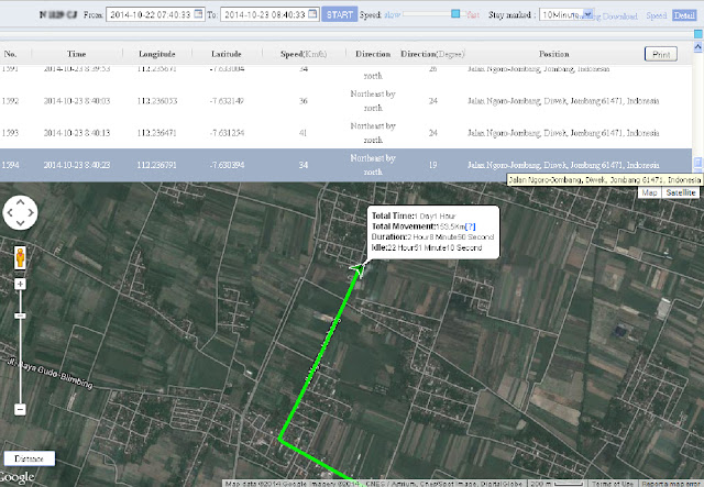 gps tracking mobil motor