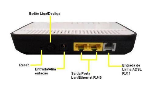atualização firmware modem adsl w m1120
