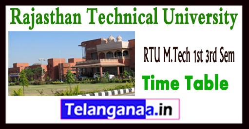 RTU M.Tech 1st 3rd Sem Time Table 2018 Admit Card Download