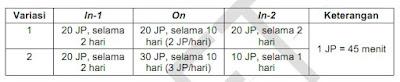 Mengenal Moda Tatap Muka In-On-In 60 JP Pada PKB 2017