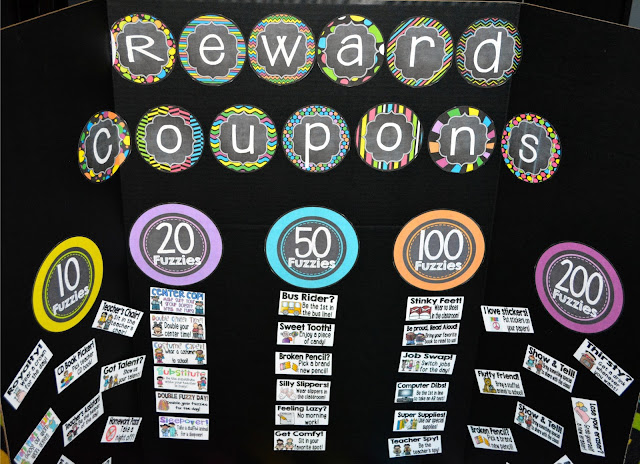 Reward Coupon Display Board