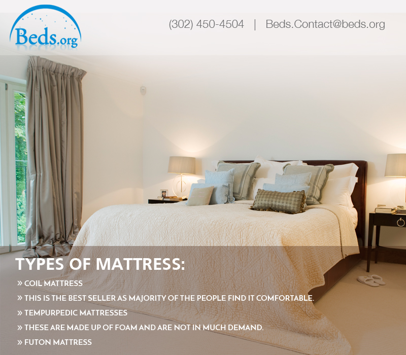 Best line Mattress & Beds Reviews Different types of