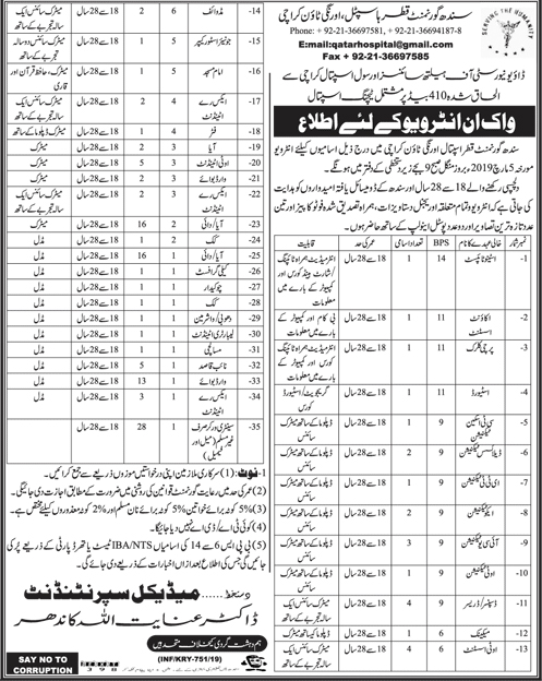 Karachi Jobs , Sindh Government Qatar Hospital Jobs 2019 February