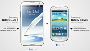 Samsung Galaxy note II vs Samsung Galaxy sIII mini