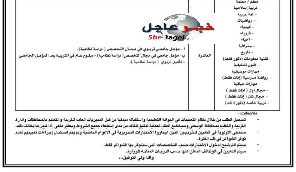 """اعلان وظائف وزارة التربية والتعليم """" سلطنة عمان """" والشروط وطريقة التقديم حتى 12 / 4 / 2016"""