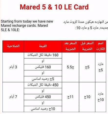 الاسعار الجديدة لكروت المارد 5 و 10 وكروت الفكه من فودافون