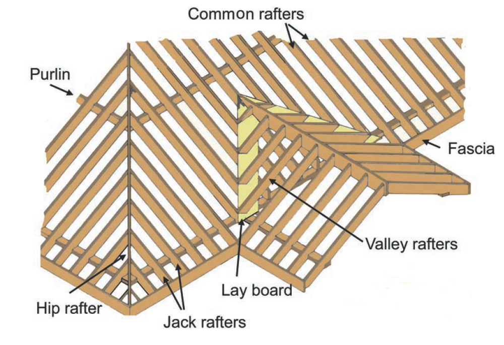 Roof Structures Online Civil