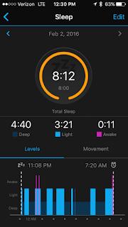 More sleep data from my Garmin running watch.