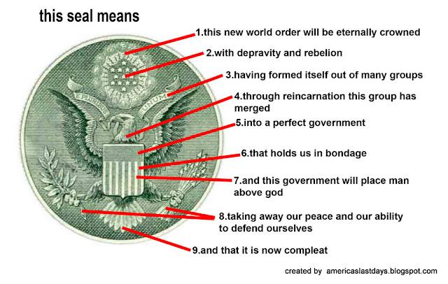 Î'ποτέλεσμα εικόνας για us dollar symbol
