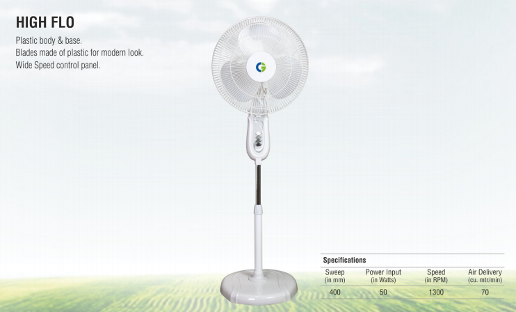Home Fan Direction Pc Bedroom Ceiling Fans With