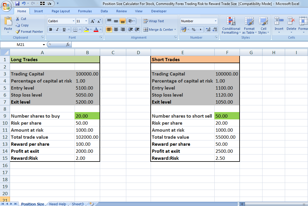Forex trading calculating profits