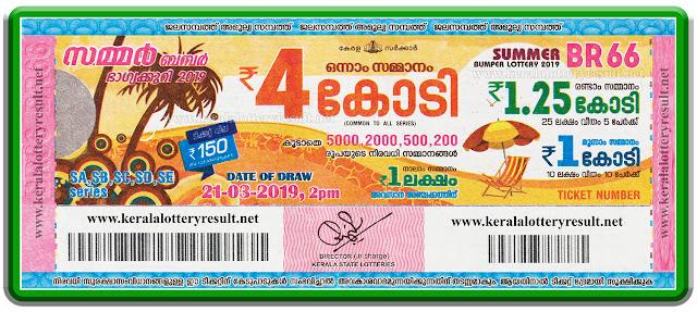 Summer Bumper 2019, Kerala next Bumper summer bumper 2019 (BR 66) , kerala lottery 21/3/2019, kerala lottery result 21.3.2019, kerala lottery results 21-03-2019, summer bumper lottery BR 66 results 21-03-2019, summer bumper lottery BR 66, live   summer bumper lottery BR-66, summer bumper lottery, kerala lottery today result summer bumper, summer bumper lottery (BR-66) 21/03/2019, BR 66, BR 66, summer bumper   lottery BR66, summer bumper lottery 21.3.2019, kerala lottery 21.3.2019, kerala lottery result 21-3-2019, kerala lottery result 21-3-2019, kerala lottery result summer bumper,   summer bumper lottery result today, summer bumper lottery BR 66, www.keralalotteryresult.net/2019/03/21 BR-66-live-summer bumper-lottery-result-today-kerala-lottery-results,   keralagovernment, result, gov.in, picture, image, images, pics, pictures kerala lottery, kl result, yesterday lottery results, lotteries results, keralalotteries, kerala lottery,   keralalotteryresult, kerala lottery result, kerala lottery result live, kerala lottery today, kerala lottery result today, kerala lottery results today, today kerala lottery result, summer   bumper lottery results, kerala lottery result today summer bumper, summer bumper lottery result, kerala lottery result summer bumper today, kerala lottery summer bumper today   result, summer bumper kerala lottery result, today summer bumper lottery result, summer bumper lottery today result, summer bumper lottery results today, today kerala lottery   result summer bumper, kerala lottery results today summer bumper, summer bumper lottery today, today lottery result summer bumper, summer bumper lottery result today,   kerala lottery result live, kerala lottery bumper result, kerala lottery result yesterday, kerala lottery result today, kerala online lottery results, kerala lottery draw, kerala lottery   results, kerala state lottery today, kerala lottare, kerala lottery result, lottery today, kerala lottery today draw result, kerala lottery online pu