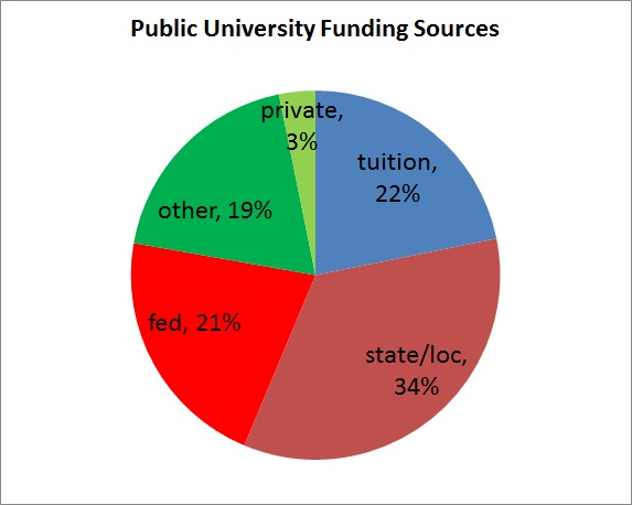 A Punishing Decade for School Funding