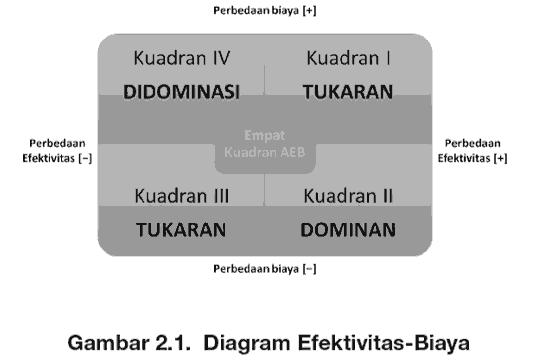 MAKALAH MENGANALISIS EFEKTIVITAS BIAYA