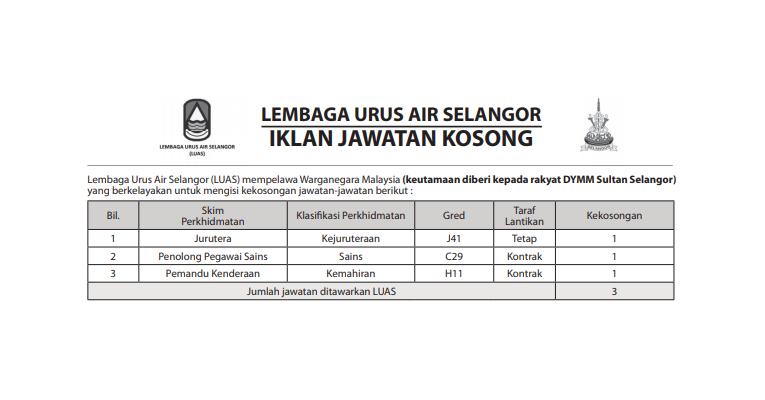 Jawatan Kosong di Lembaga Urus Air Selangor LUAS
