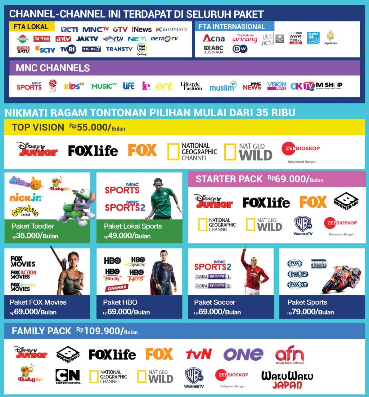 Paket Promo Indovision Tenggarong