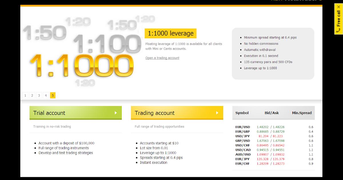 Forex demo account 1 1000 leverage