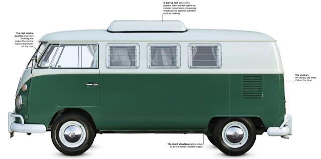 Volkswagen Kombi, classic cars,