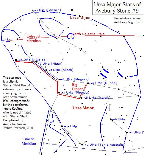 Avebury Henge Stone #9 Ursa Major Corresponding Stars -- outlined