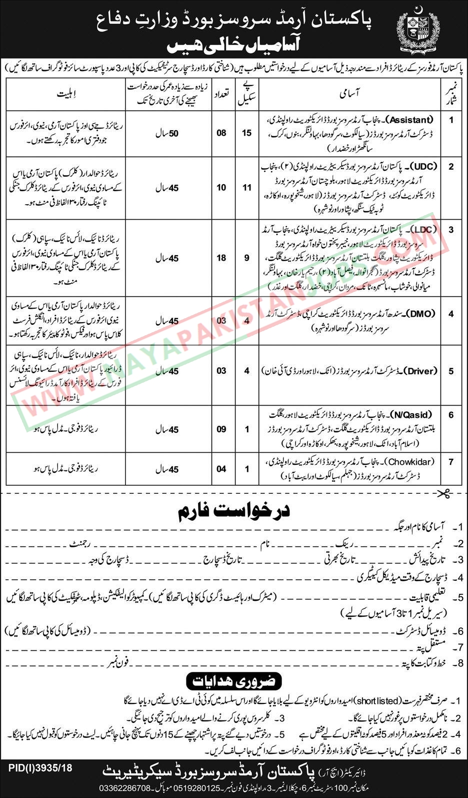Ministry of Defence Jobs 2019, Pakistan Armed Services Board Jobs 2019 Feb | Ministry Of Defense