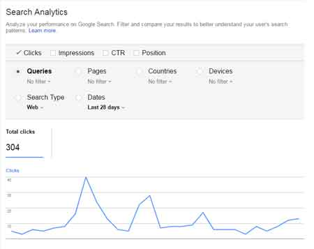 Search Analytics Blog - Citro Mduro