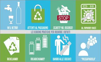 come-ridurre-i-rifiuti-domestici-ENEA-buone-pratiche