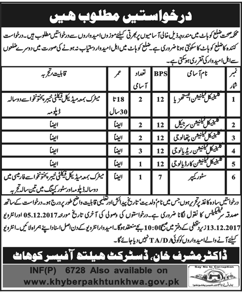 Jobs In District Health Department Kohat Nov 2017