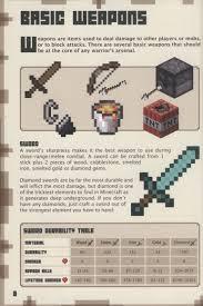 Leiah's Reading Blog: The Minecraft Combat Handbook