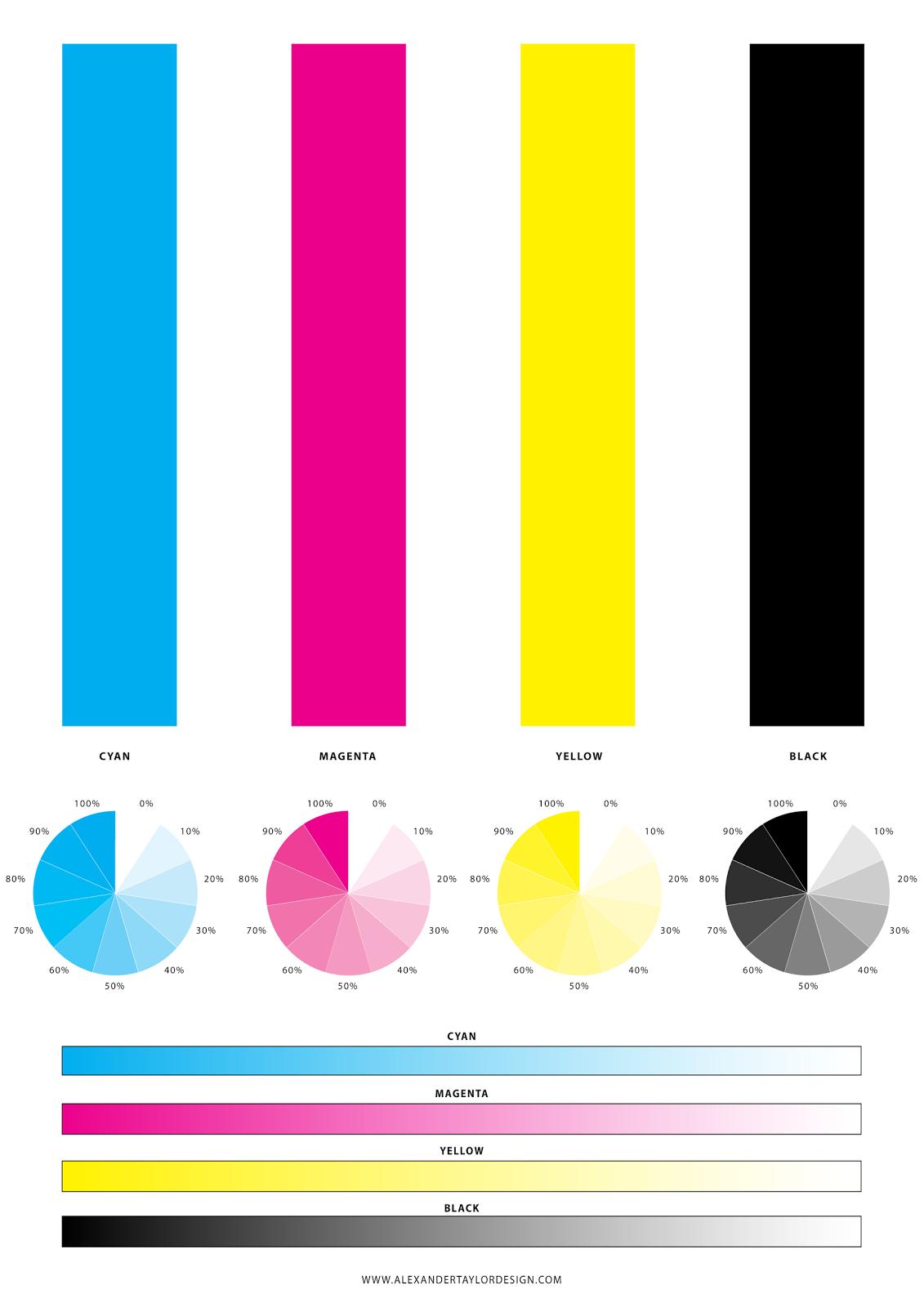 Test Warna Printer : warna, printer, Printer, Images
