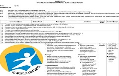 Silabus PAI Kurikulum 2013 Kelas 1 Semester 2 SD/MI Edisi Terbaru