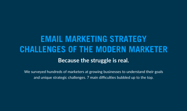 Email Marketing Strategy Challenges of the Modern Marketer