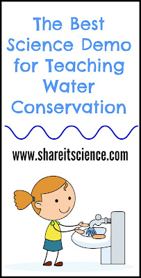 http://www.shareitscience.com/2015/10/water-conservation-science-demonstration.html