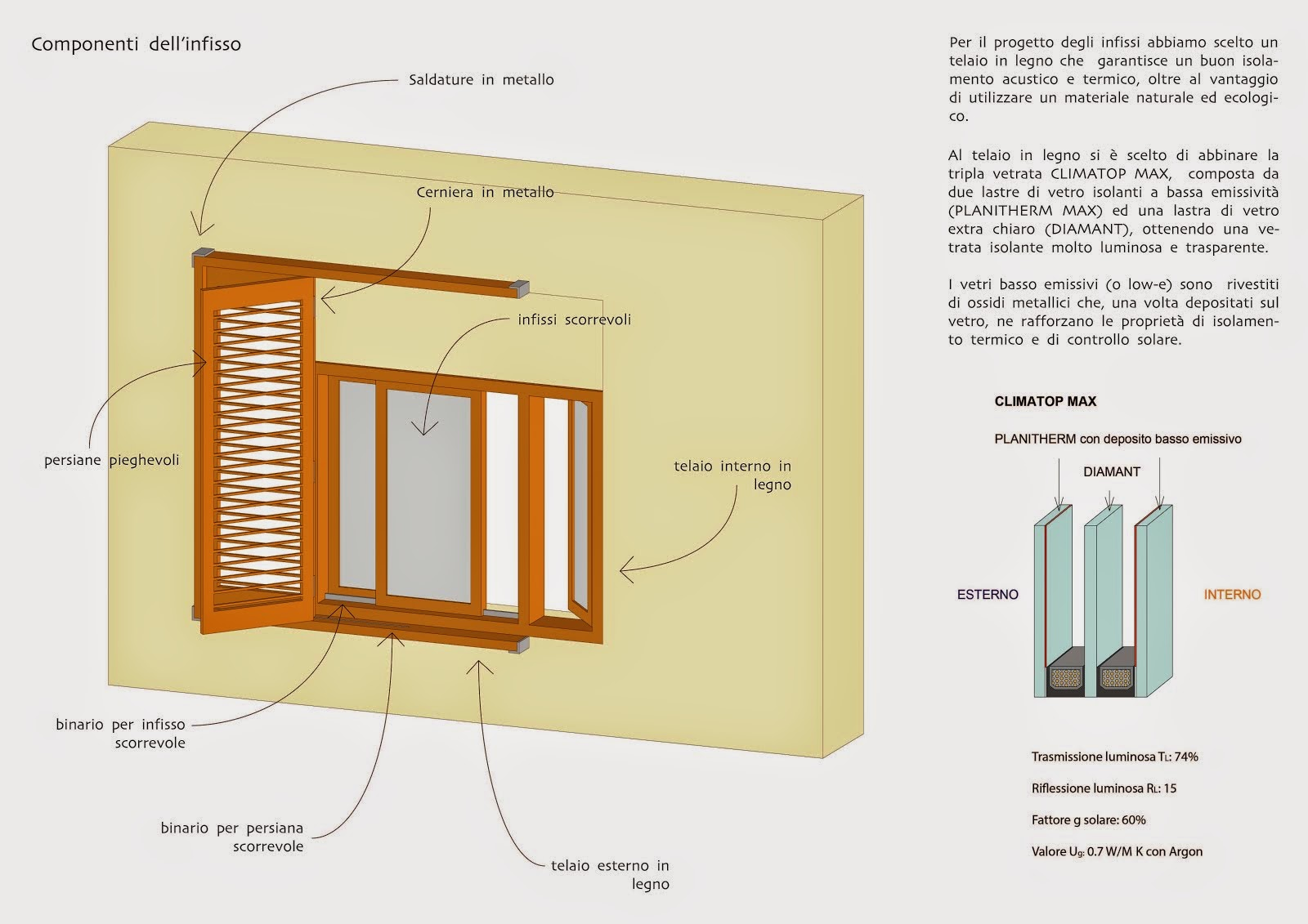 Infissi Legno Alluminio Albertini 2ma: 2a consegna finestra