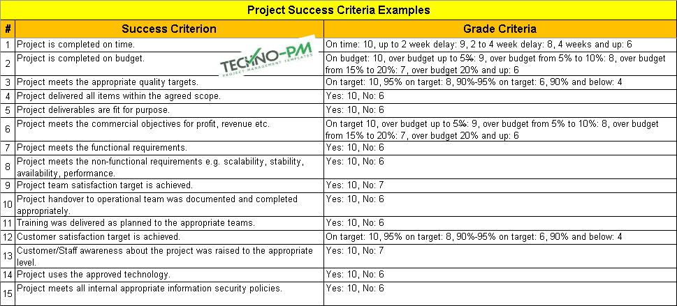 project success criteria examples, project success criteria excel template