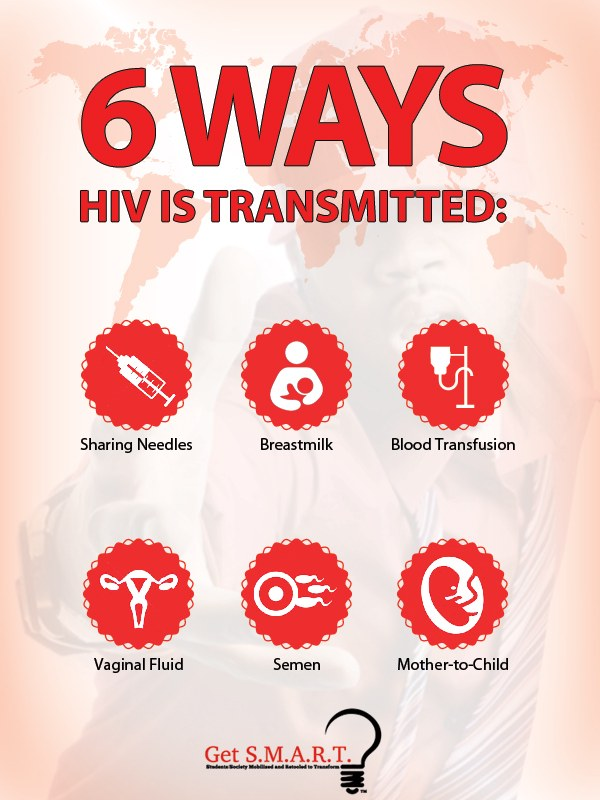 How is hiv transmitted through sex-5040