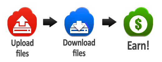 how to make a download link in html