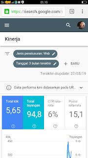 akan membagikan artikel wacana cara indeks postingan di google dengan cepat pakai webmas Cara Agar Website Muncul Di pencarian Google Dengan Cepat 2019