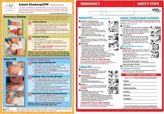 Image: CPR instructions for children