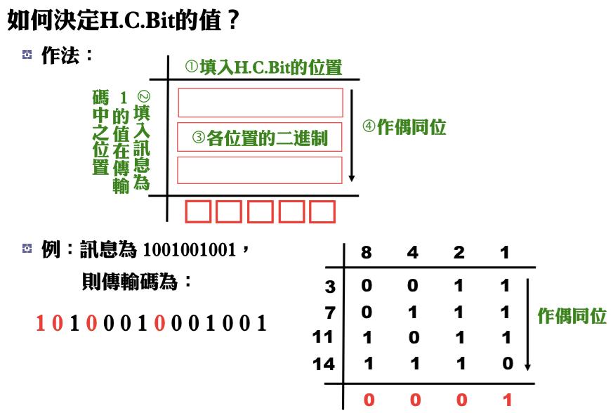 OS - Ch12 輔助儲存系統 Secondary-Storage Systems | Mr. Opengate